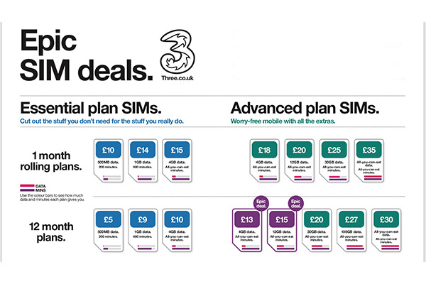 Three Mobile sim deals